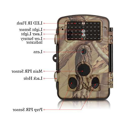ANNKE C303 HD Game with Night LEDs, Wide Angle 2.4-Inch LCD and Weatherproof Housing