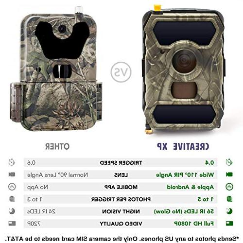 Cameras   Full HD Camera with for Deer Hunting,   and Motion Mount Accessories Included